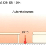 Ihr fragt – wir antworten: Welche Temperatur sollte meine Fußbodenheizung haben?
