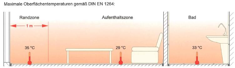 ihr fragt wir antworten welche temperatur sollte meine. Black Bedroom Furniture Sets. Home Design Ideas